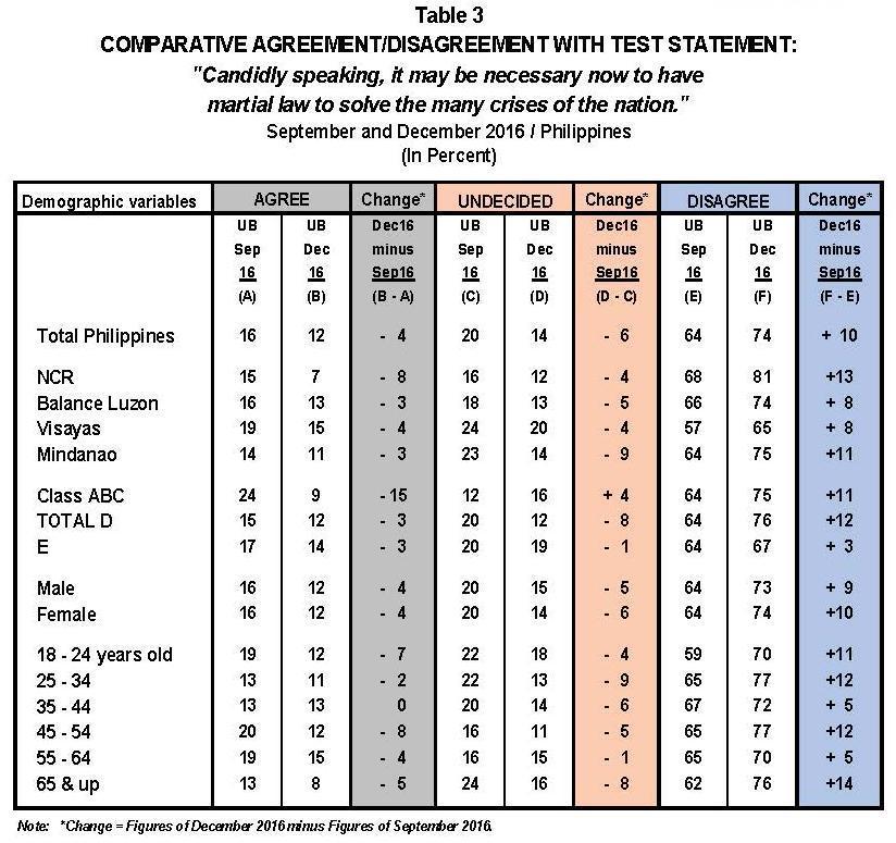 ub1612-mr3-martial-law-table-3